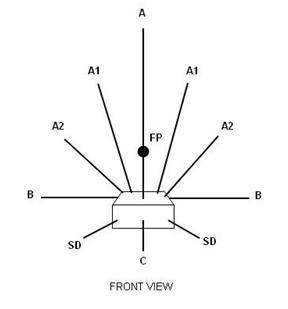 Hình tam giác